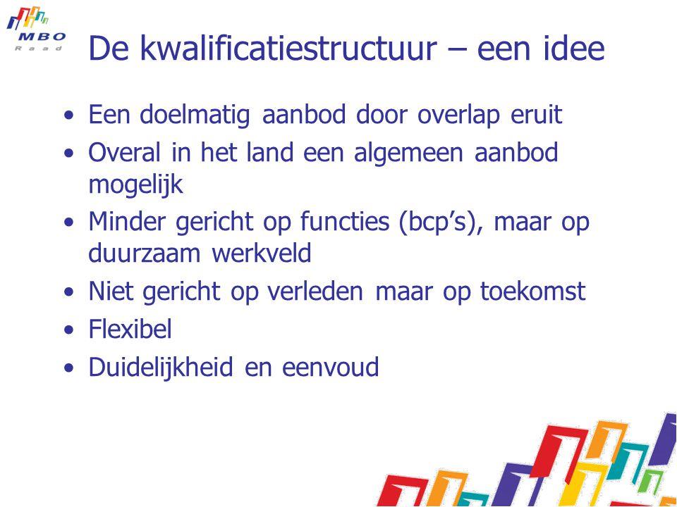 De kwalificatiestructuur – een idee •Een doelmatig aanbod door overlap eruit •Overal in het land een algemeen aanbod mogelijk •Minder gericht op funct