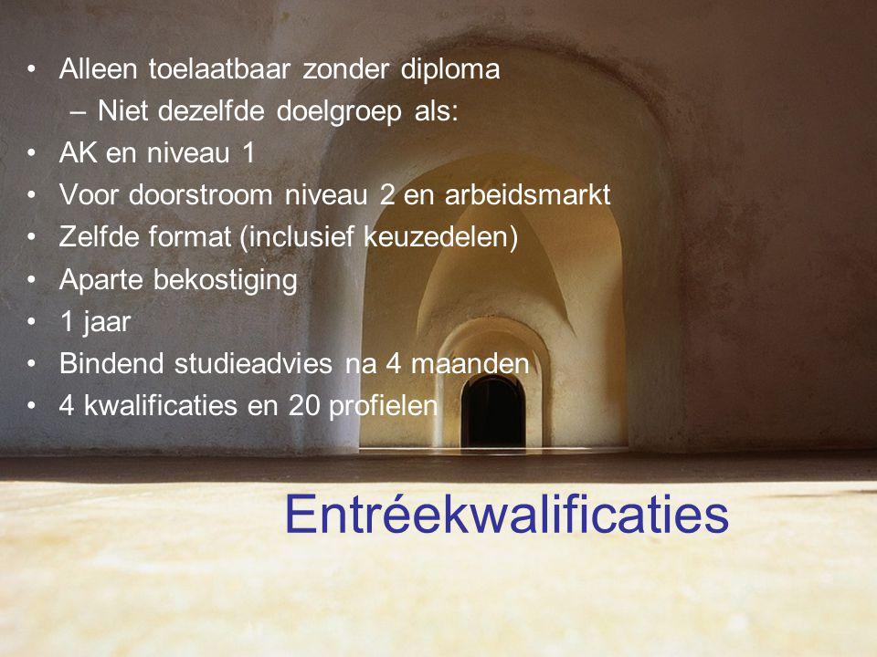 Entréekwalificaties •Alleen toelaatbaar zonder diploma –Niet dezelfde doelgroep als: •AK en niveau 1 •Voor doorstroom niveau 2 en arbeidsmarkt •Zelfde