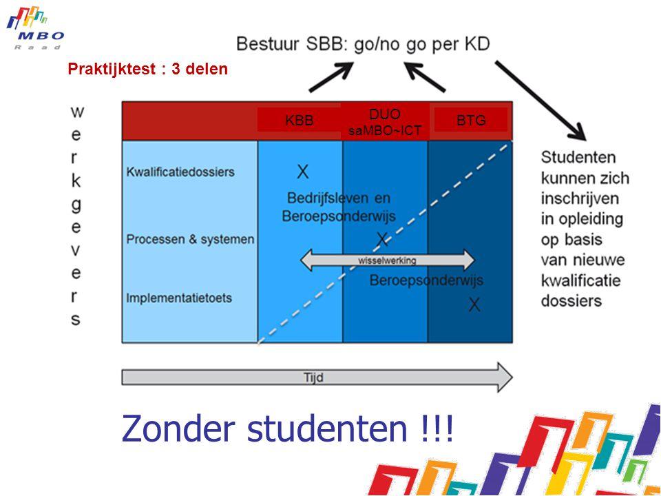KBB DUO saMBO~ICT BTG Zonder studenten !!! Praktijktest : 3 delen