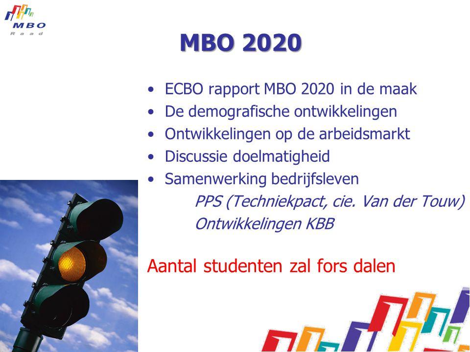 MBO 2020 •ECBO rapport MBO 2020 in de maak •De demografische ontwikkelingen •Ontwikkelingen op de arbeidsmarkt •Discussie doelmatigheid •Samenwerking