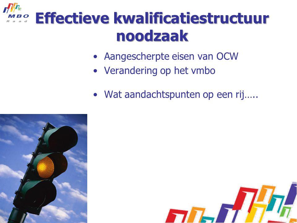 Effectieve kwalificatiestructuur noodzaak •Aangescherpte eisen van OCW •Verandering op het vmbo •Wat aandachtspunten op een rij…..