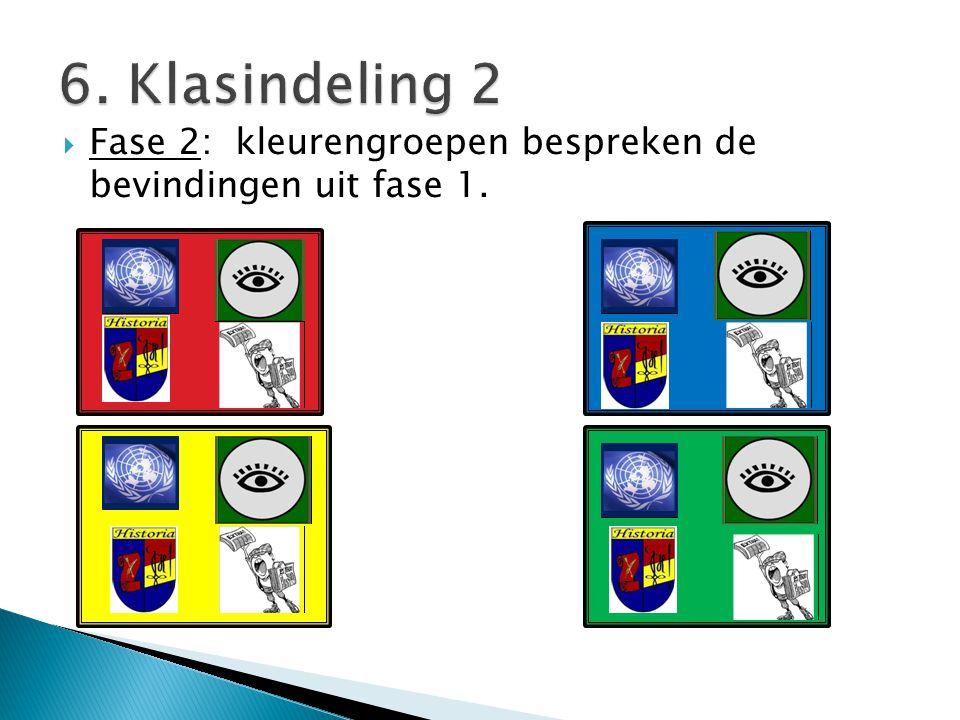  Fase 2: kleurengroepen bespreken de bevindingen uit fase 1.