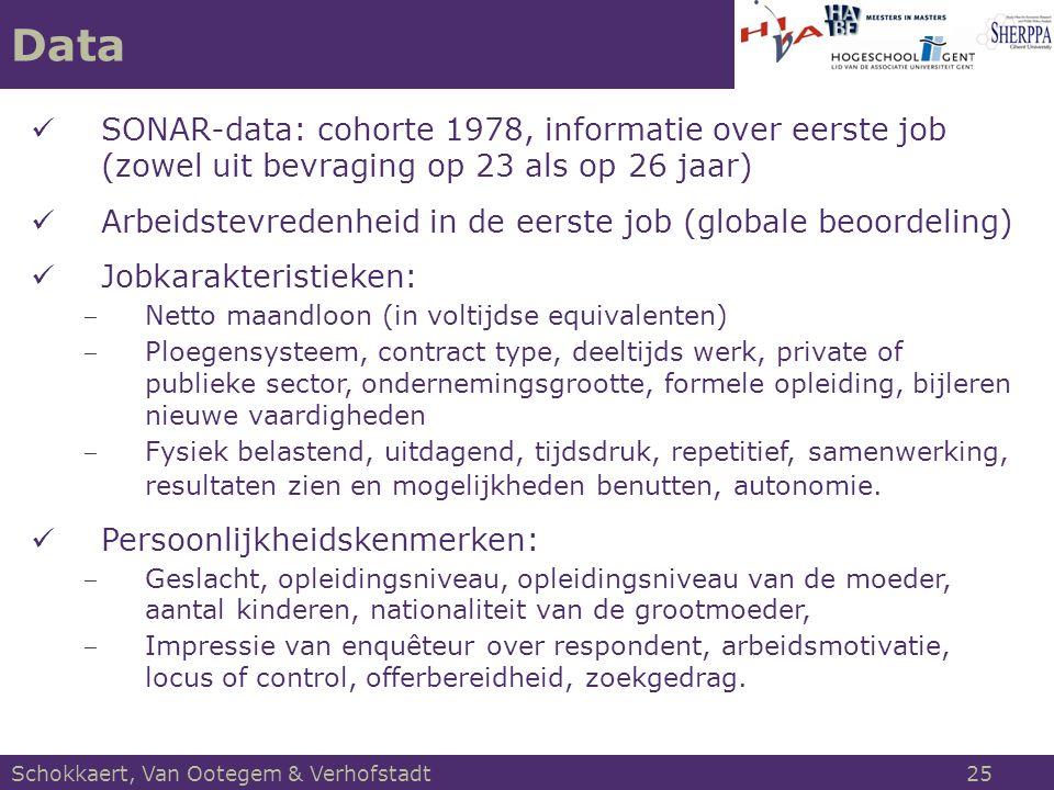Data Schokkaert, Van Ootegem & Verhofstadt 25  SONAR-data: cohorte 1978, informatie over eerste job (zowel uit bevraging op 23 als op 26 jaar)  Arbeidstevredenheid in de eerste job (globale beoordeling)  Jobkarakteristieken: ‒ Netto maandloon (in voltijdse equivalenten) ‒ Ploegensysteem, contract type, deeltijds werk, private of publieke sector, ondernemingsgrootte, formele opleiding, bijleren nieuwe vaardigheden ‒ Fysiek belastend, uitdagend, tijdsdruk, repetitief, samenwerking, resultaten zien en mogelijkheden benutten, autonomie.