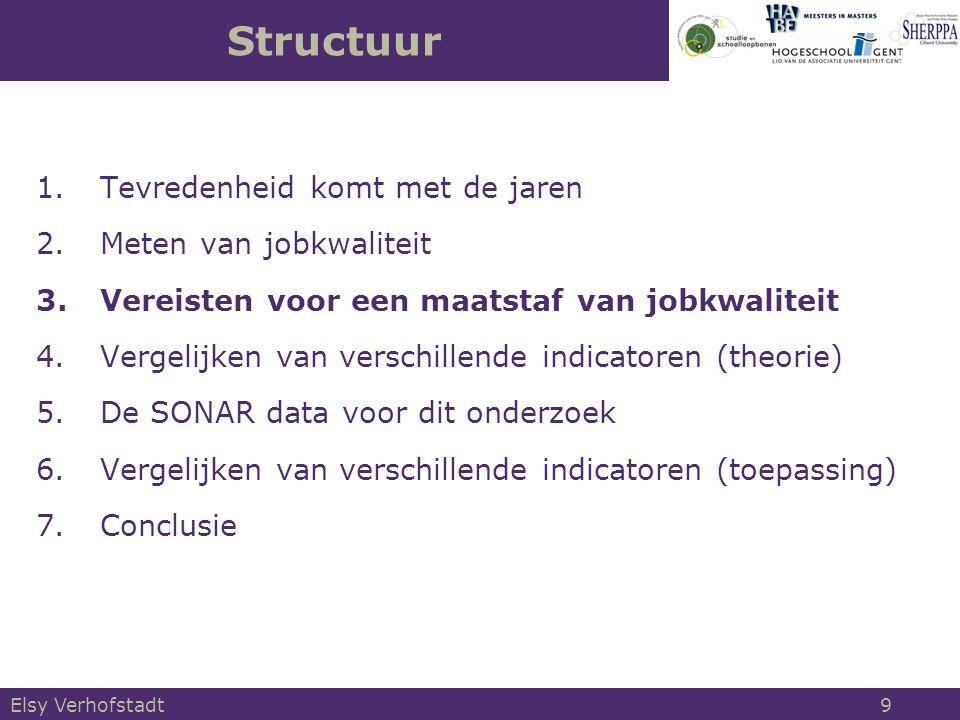 1.Tevredenheid komt met de jaren 2.Meten van jobkwaliteit 3.Vereisten voor een maatstaf van jobkwaliteit 4.Vergelijken van verschillende indicatoren (theorie) 5.De SONAR data voor dit onderzoek 6.Vergelijken van verschillende indicatoren (toepassing) 7.Conclusie Structuur Elsy Verhofstadt 9