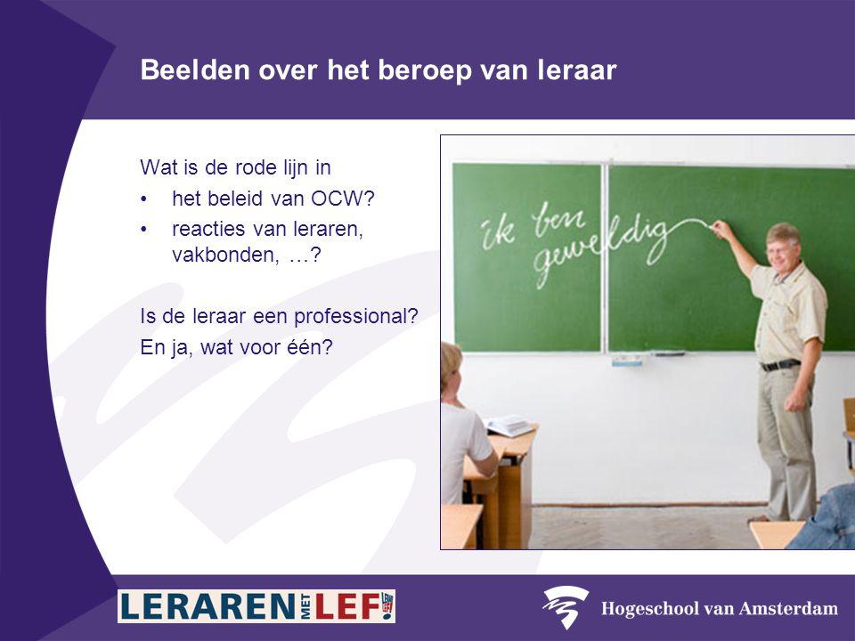 Inhoud 1.Context: Het Nederlandse debat over de professie van de leraar 2.Vier perspectieven op professionalisme 3.Implicaties voor het beroep van leraar