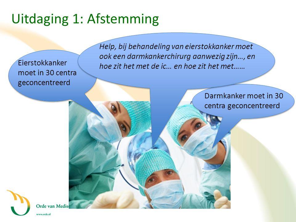 Uitdaging 1: Afstemming Eierstokkanker moet in 30 centra geconcentreerd Darmkanker moet in 30 centra geconcentreerd Help, bij behandeling van eierstok