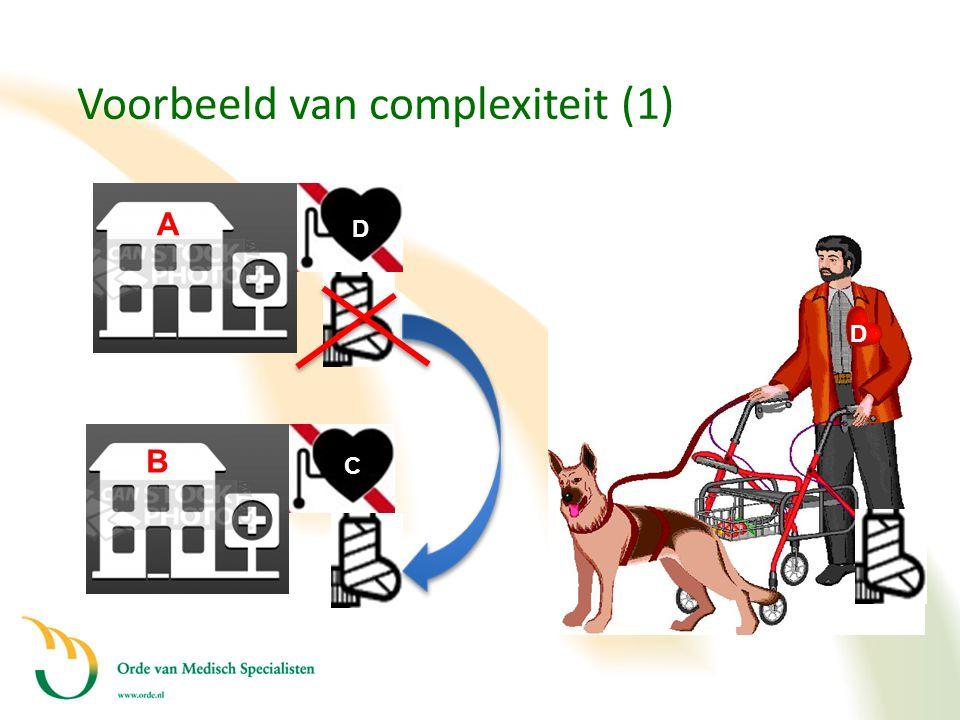 Voorbeeld van complexiteit (1) D D C B A