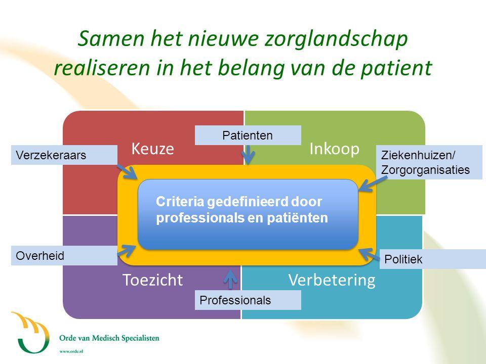 Samen het nieuwe zorglandschap realiseren in het belang van de patient KeuzeInkoop ToezichtVerbetering Gezamenlijk Criteria gedefinieerd door professi