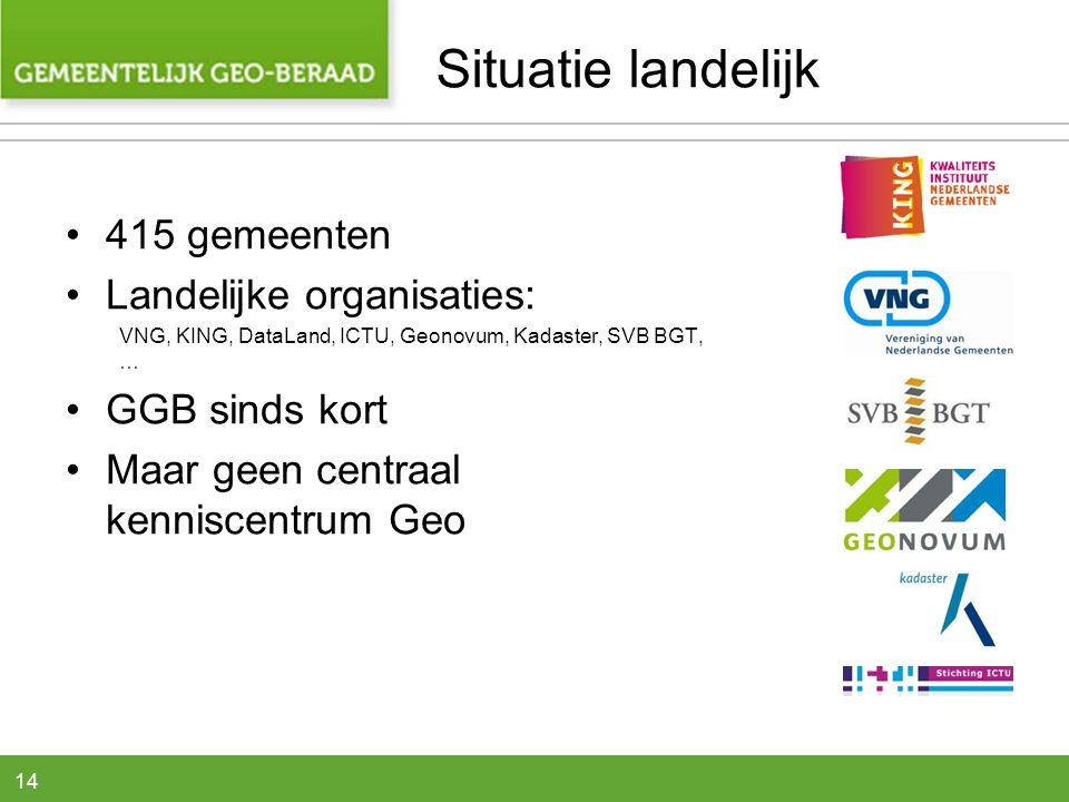14 Situatie landelijk •415 gemeenten •Landelijke organisaties: VNG, KING, DataLand, ICTU, Geonovum, Kadaster, SVB BGT, … •GGB sinds kort •Maar geen centraal kenniscentrum Geo