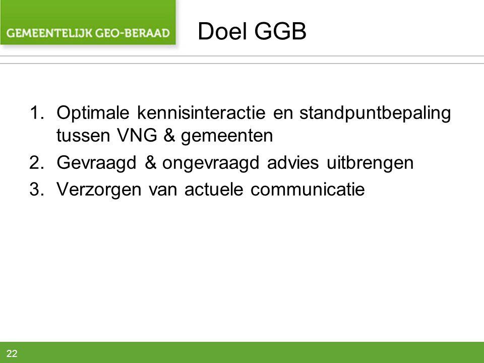 22 Doel GGB 1.Optimale kennisinteractie en standpuntbepaling tussen VNG & gemeenten 2.Gevraagd & ongevraagd advies uitbrengen 3.Verzorgen van actuele communicatie