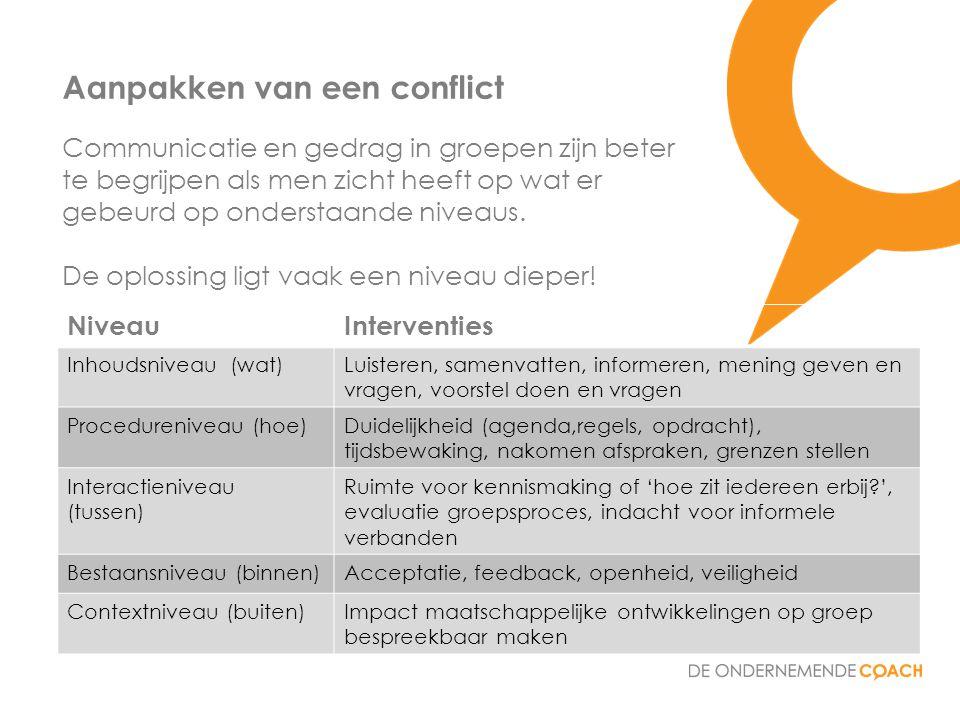 Communicatie en gedrag in groepen zijn beter te begrijpen als men zicht heeft op wat er gebeurd op onderstaande niveaus. De oplossing ligt vaak een ni