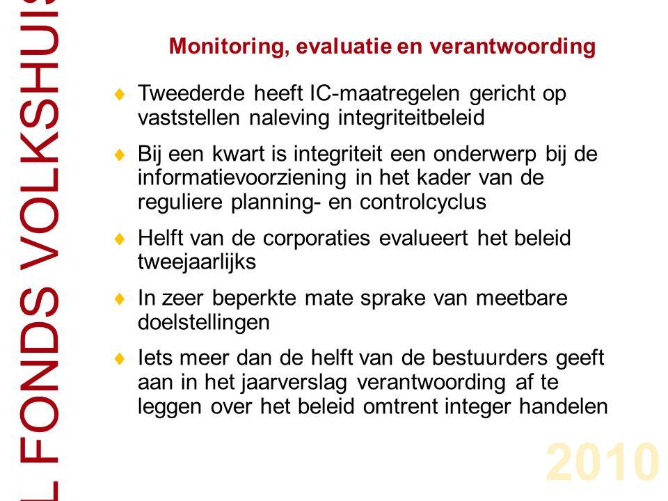 CENTRAAL FONDS VOLKSHUISVESTING  Tweederde heeft IC-maatregelen gericht op vaststellen naleving integriteitbeleid  Bij een kwart is integriteit een onderwerp bij de informatievoorziening in het kader van de reguliere planning- en controlcyclus  Helft van de corporaties evalueert het beleid tweejaarlijks  In zeer beperkte mate sprake van meetbare doelstellingen  Iets meer dan de helft van de bestuurders geeft aan in het jaarverslag verantwoording af te leggen over het beleid omtrent integer handelen Monitoring, evaluatie en verantwoording 2010