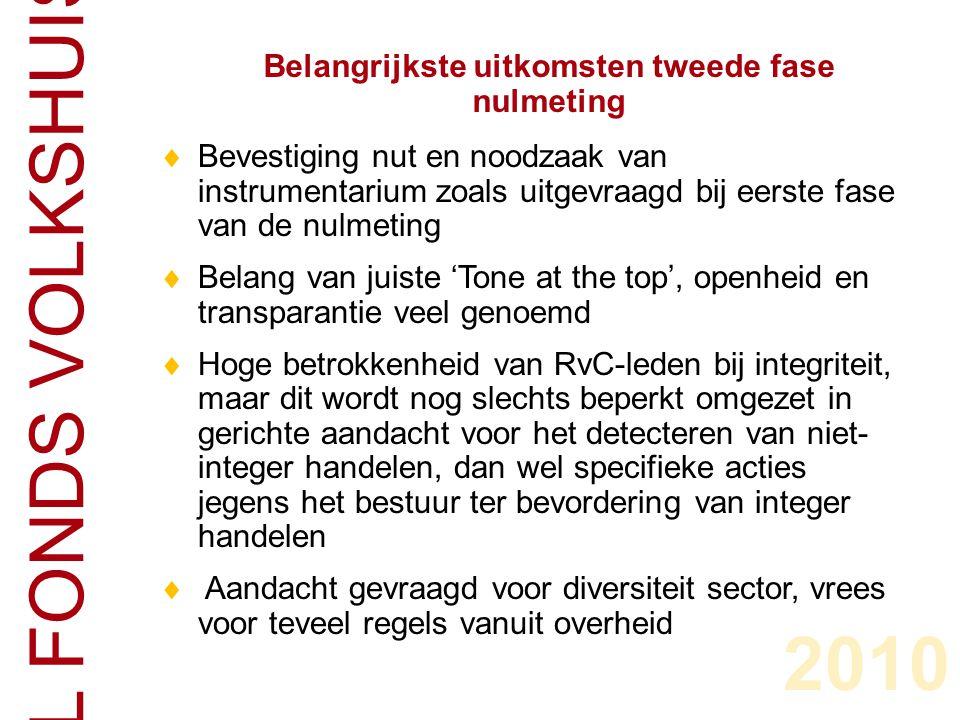 CENTRAAL FONDS VOLKSHUISVESTING  Bevestiging nut en noodzaak van instrumentarium zoals uitgevraagd bij eerste fase van de nulmeting  Belang van juiste 'Tone at the top', openheid en transparantie veel genoemd  Hoge betrokkenheid van RvC-leden bij integriteit, maar dit wordt nog slechts beperkt omgezet in gerichte aandacht voor het detecteren van niet- integer handelen, dan wel specifieke acties jegens het bestuur ter bevordering van integer handelen  Aandacht gevraagd voor diversiteit sector, vrees voor teveel regels vanuit overheid Belangrijkste uitkomsten tweede fase nulmeting 2010