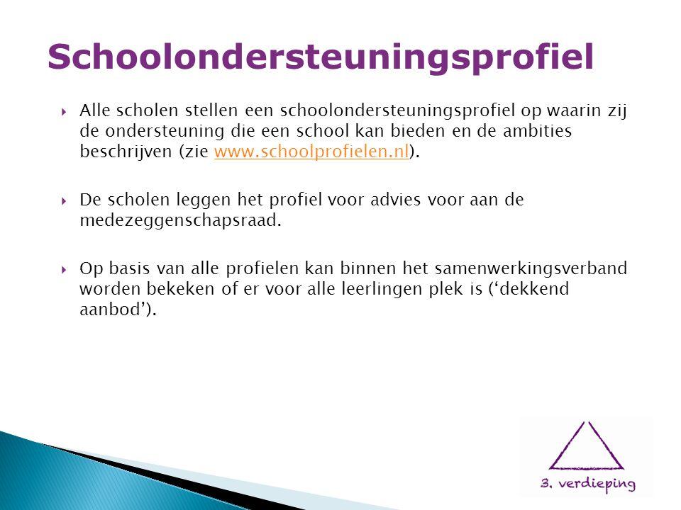  Alle scholen stellen een schoolondersteuningsprofiel op waarin zij de ondersteuning die een school kan bieden en de ambities beschrijven (zie www.sc