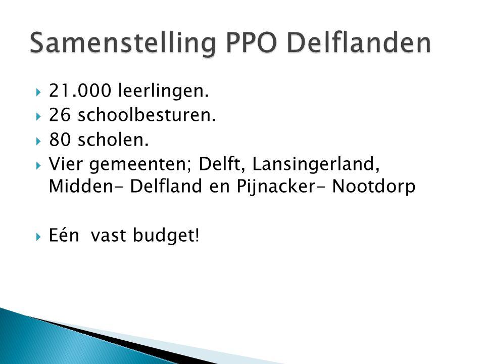  21.000 leerlingen.  26 schoolbesturen.  80 scholen.  Vier gemeenten; Delft, Lansingerland, Midden- Delfland en Pijnacker- Nootdorp  Eén vast bud