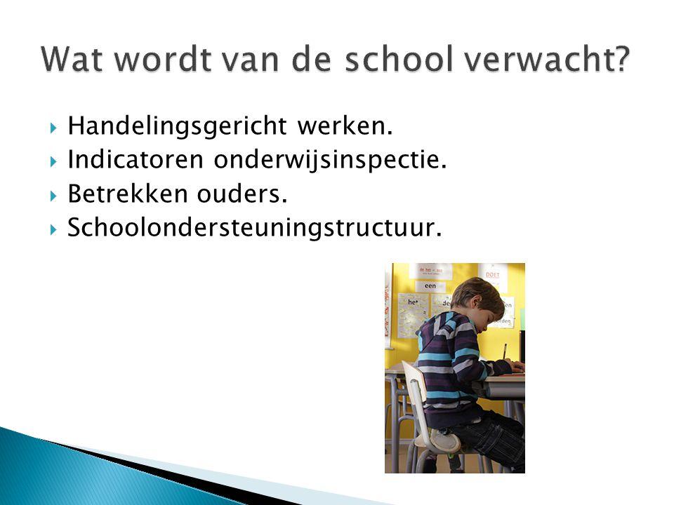  Handelingsgericht werken.  Indicatoren onderwijsinspectie.  Betrekken ouders.  Schoolondersteuningstructuur.