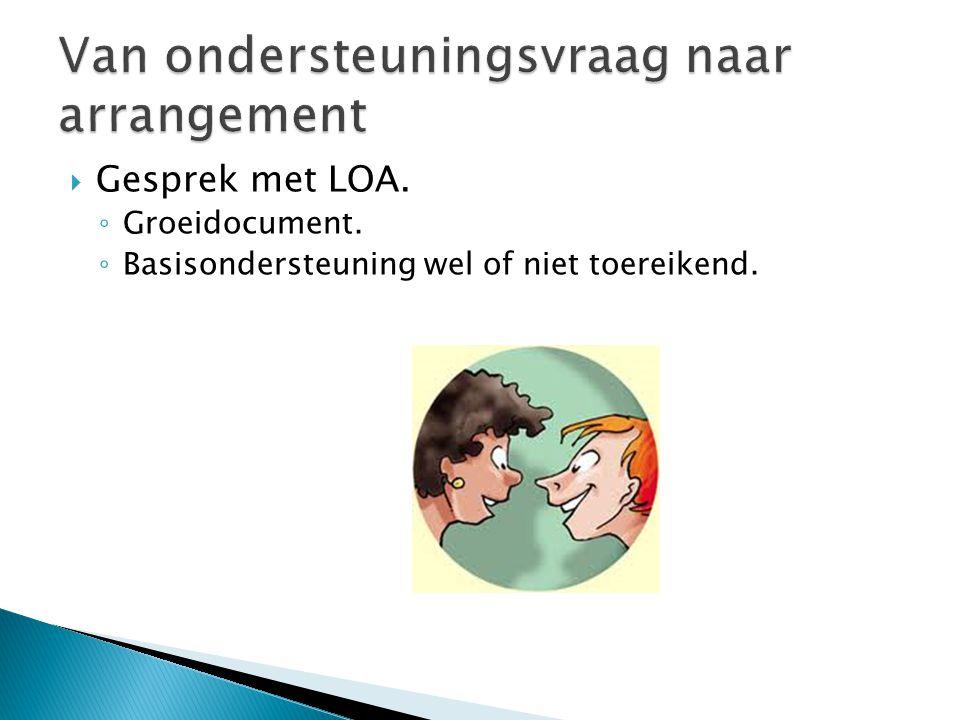  Gesprek met LOA. ◦ Groeidocument. ◦ Basisondersteuning wel of niet toereikend.
