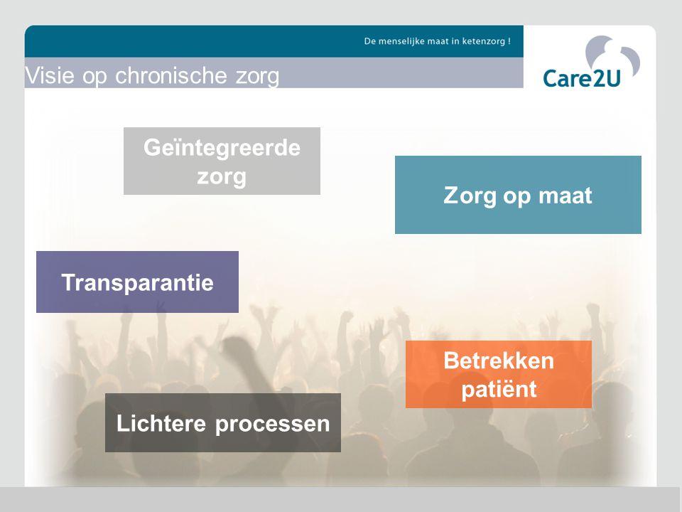 Betrekken patiënt Visie op chronische zorg Geïntegreerde zorg Lichtere processen Zorg op maat Transparantie