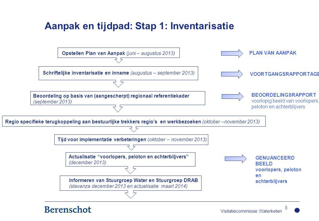 Aanpak en tijdpad: Stap 2: Visitatie 6 Bepaling vormgeving daadwerkelijk visitatie (januari 2014) Werkbezoeken aan regio's (vooral achterblijvers) (februari 2014) Regio's aan de slag met verbeterpunten (februari – september 2014) Indien nodig tweede visitatie (optioneel) Opstellen eindrapportage (oktober – december 2014) Rapporteren aan regionale besturen, stuurgroep Water en DRAB (december 2014) EINDRAPPORTAGE AANPAK VISITATIE Visitatiecommissie Waterketen
