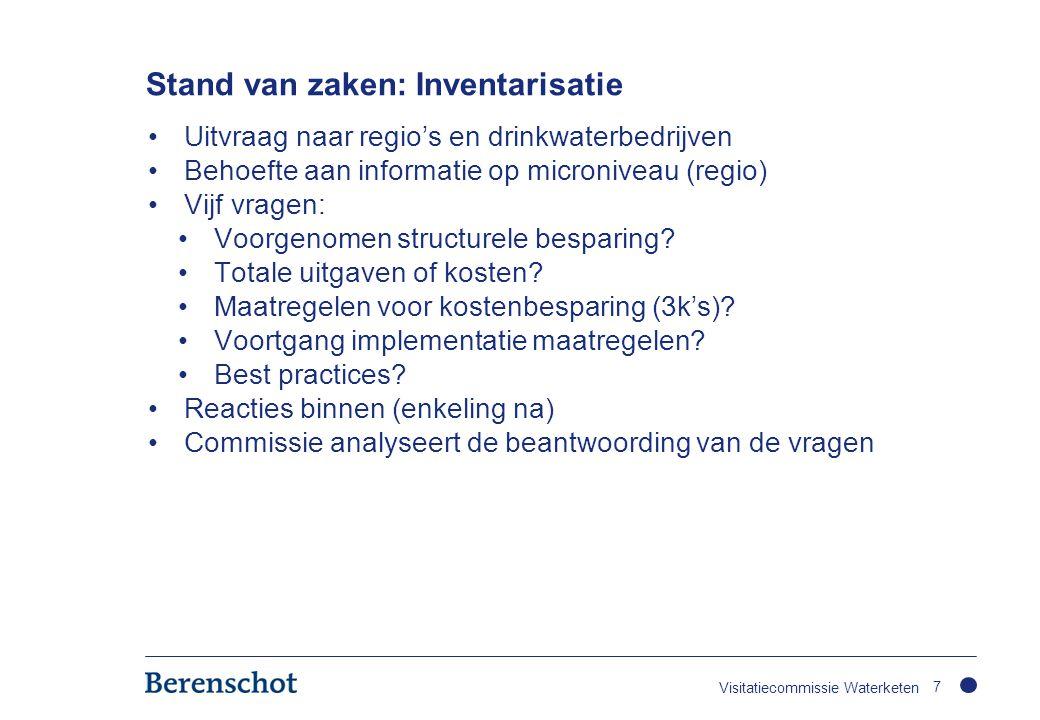 Stand van zaken: Inventarisatie •Uitvraag naar regio's en drinkwaterbedrijven •Behoefte aan informatie op microniveau (regio) •Vijf vragen: •Voorgenom