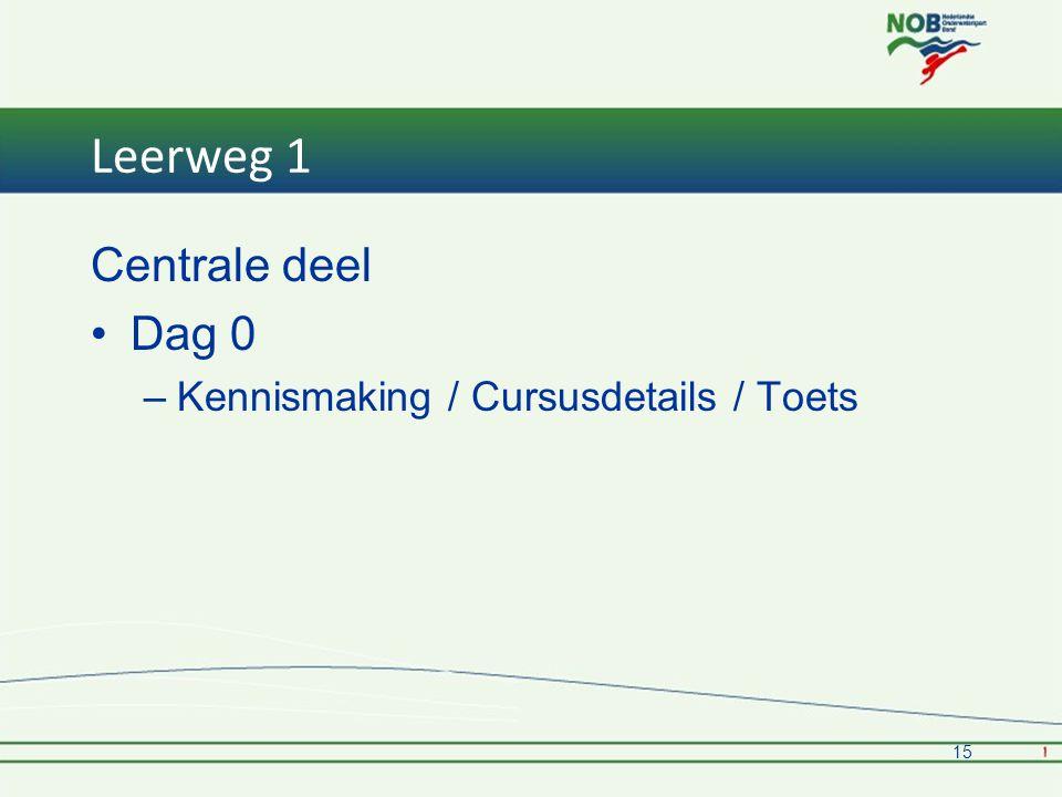 Leerweg 1 Centrale deel •Dag 0 –Kennismaking / Cursusdetails / Toets 15