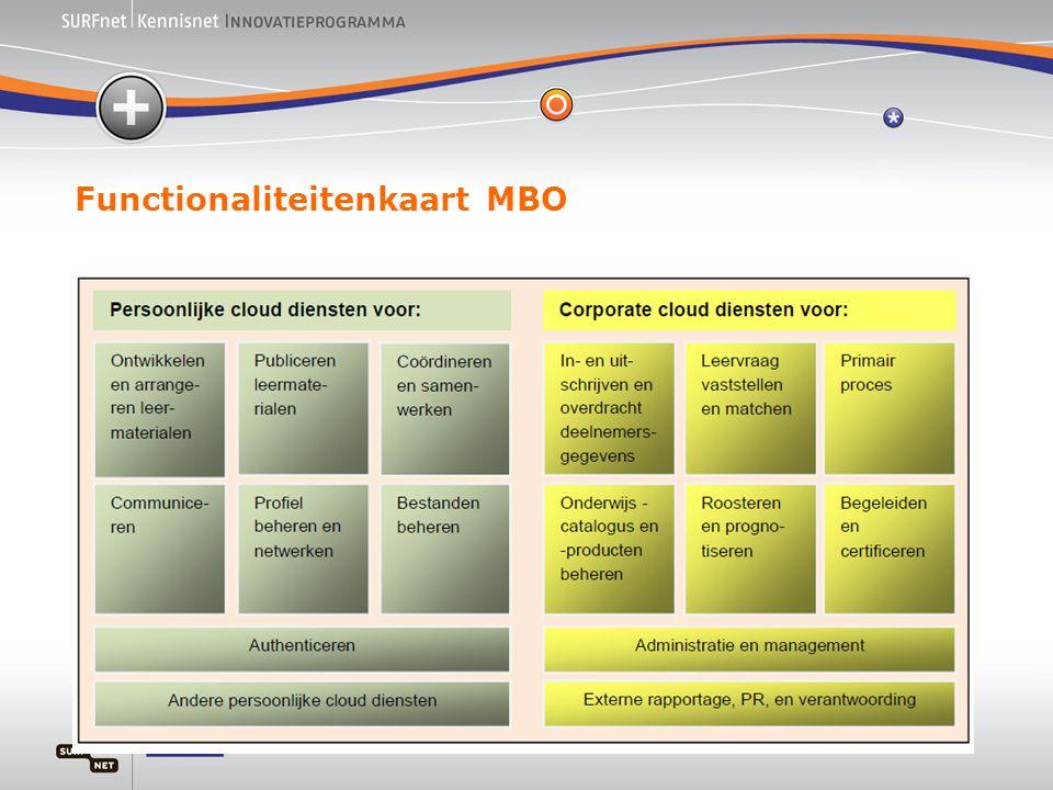 Functionaliteitenkaart MBO