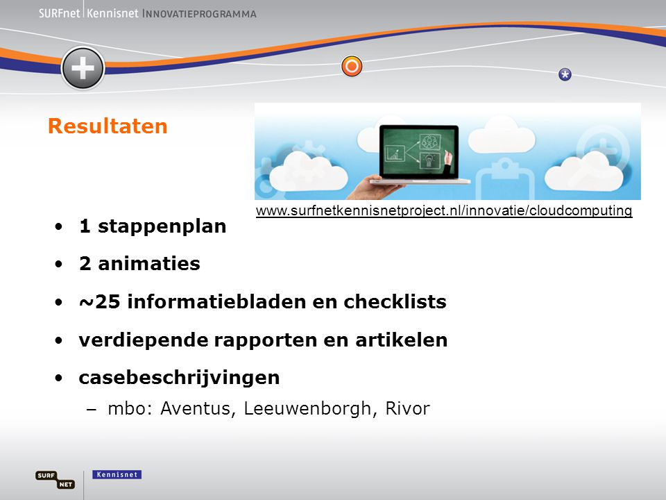 Inleiding cloud computing •Infobladen – Cloud computing: wat is dat.