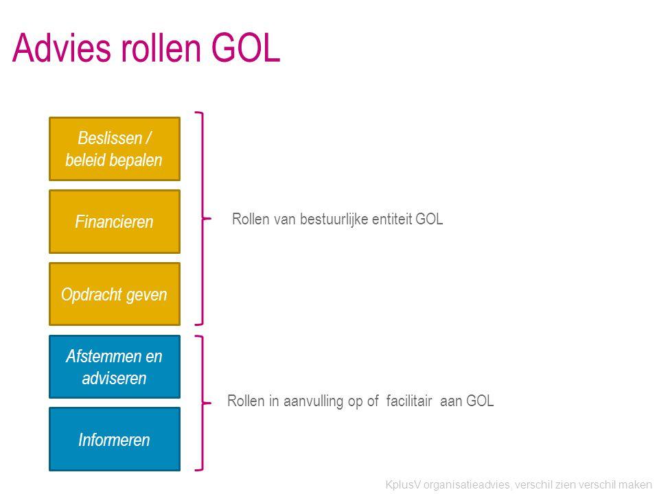 KplusV organisatieadvies, verschil zien verschil maken Advies rollen GOL Rollen in aanvulling op of facilitair aan GOL Beslissen / beleid bepalen Afst