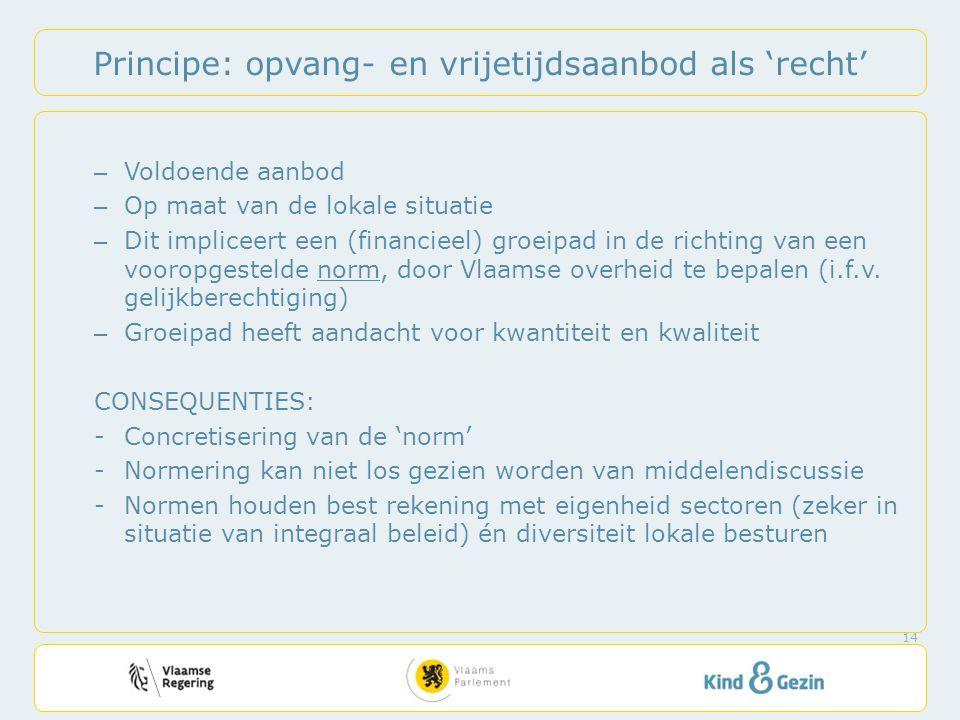 Principe: opvang- en vrijetijdsaanbod als 'recht' – Voldoende aanbod – Op maat van de lokale situatie – Dit impliceert een (financieel) groeipad in de richting van een vooropgestelde norm, door Vlaamse overheid te bepalen (i.f.v.