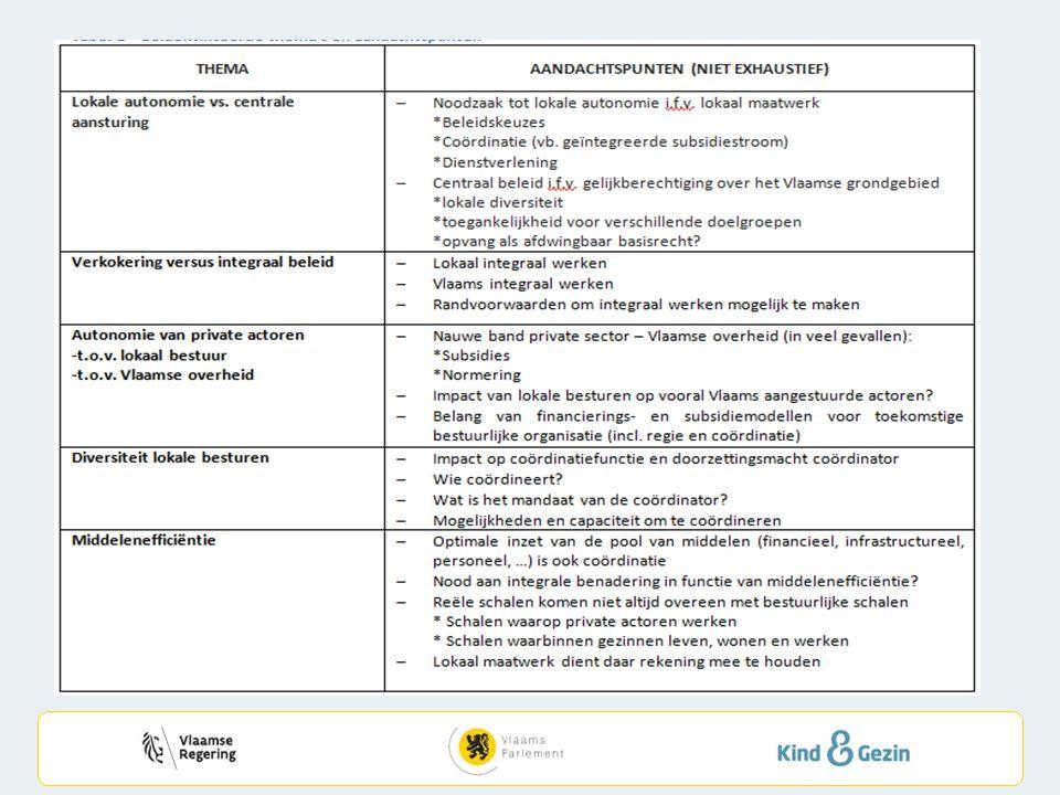 Principes inzake coördinatie en financieringsmodellen (2) CONSEQUENTIES centraal gestuurd financieringsmodel -Aansturingsmogelijkheden (doorzettingsmacht) lokale besturen.
