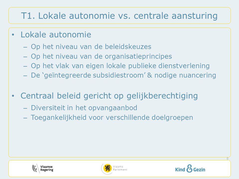 Principes inzake coördinatie en financieringsmodellen (3) CONSEQUENTIES gedecentraliseerd financieringsmodel -Potentieel sterkere aansturingsmogelijkheden (doorzettingsmacht) lokale besturen, en kunnen inspelen op lokale noden -Mogelijkheid tot koppelen lokale noden aan flankerende beleidsprioriteiten (verhoogde effectiviteit?) -Bestaanszekerheid private actoren.