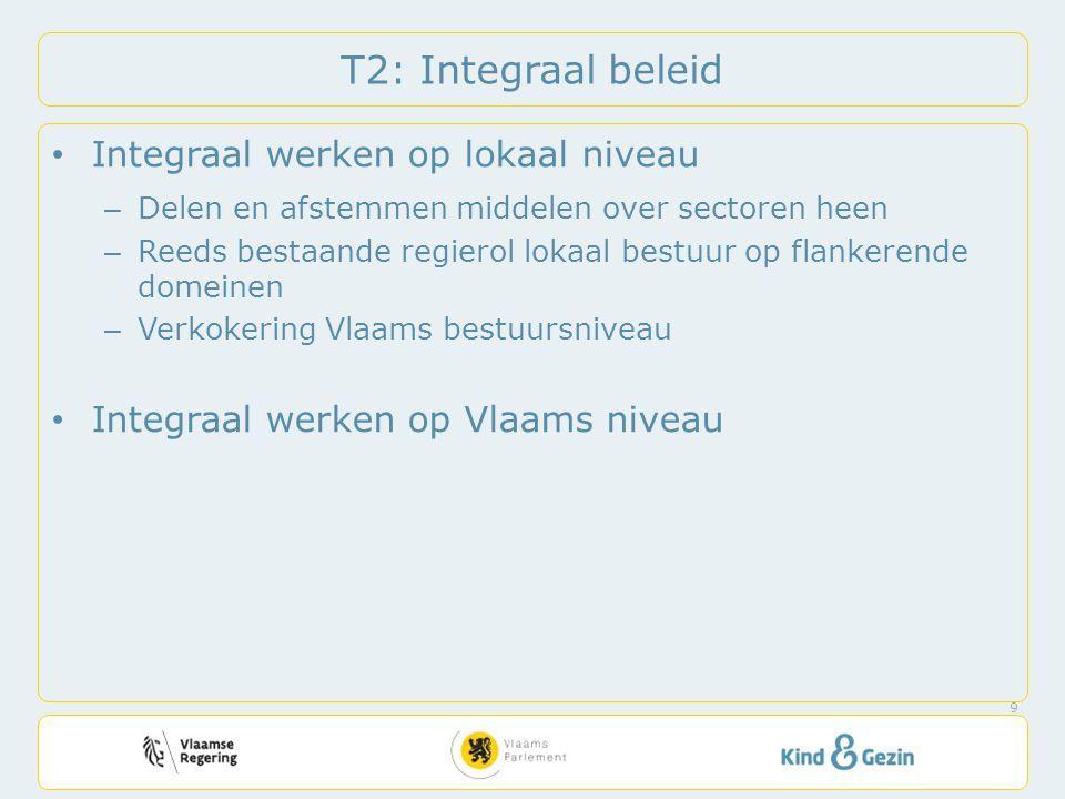 T2: Integraal beleid • Integraal werken op lokaal niveau – Delen en afstemmen middelen over sectoren heen – Reeds bestaande regierol lokaal bestuur op flankerende domeinen – Verkokering Vlaams bestuursniveau • Integraal werken op Vlaams niveau 9