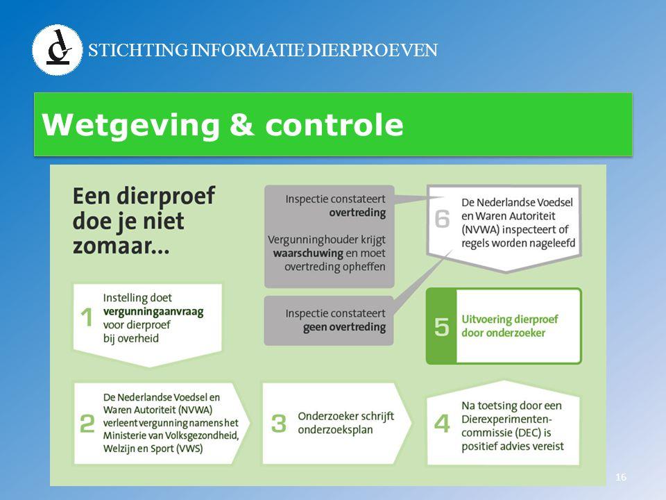 STICHTING INFORMATIE DIERPROEVEN Wetgeving & controle 16
