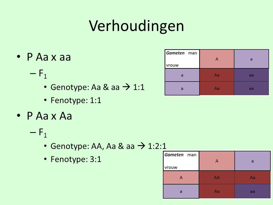 Verhoudingen • P Aa x aa – F 1 • Genotype: Aa & aa  1:1 • Fenotype: 1:1 • P Aa x Aa – F 1 • Genotype: AA, Aa & aa  1:2:1 • Fenotype: 3:1
