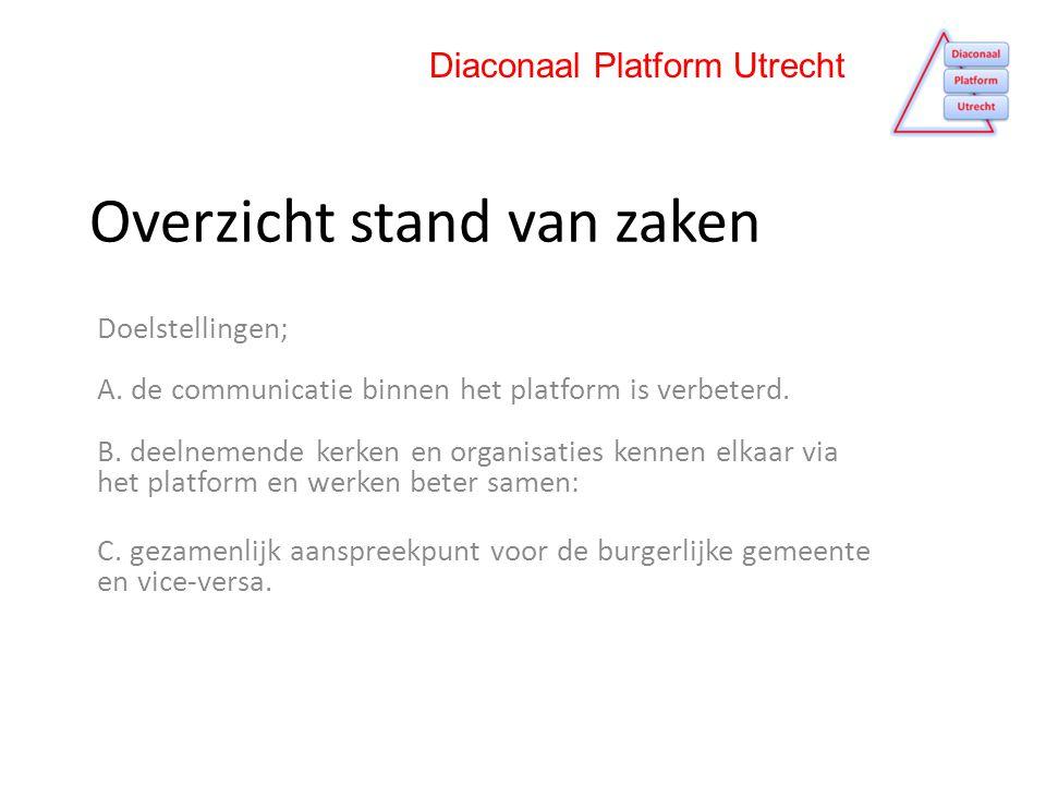 Overzicht stand van zaken Doelstellingen; A. de communicatie binnen het platform is verbeterd.