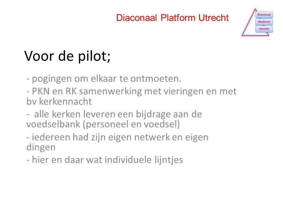 Voor de pilot; - pogingen om elkaar te ontmoeten. - PKN en RK samenwerking met vieringen en met bv kerkennacht - alle kerken leveren een bijdrage aan