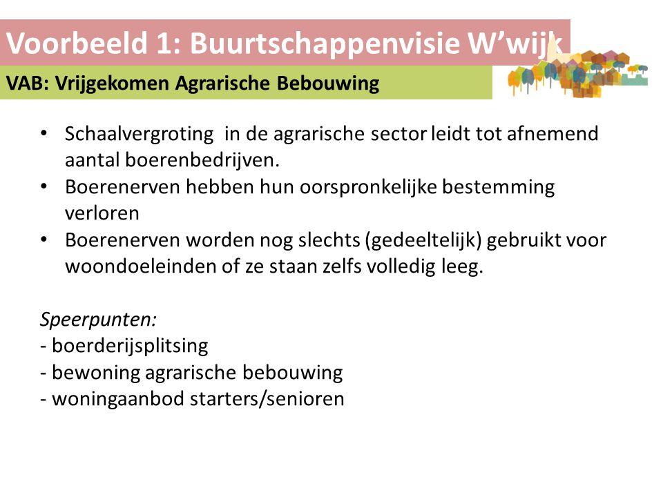 Voorbeeld 1: Buurtschappenvisie W'wijk VAB: Vrijgekomen Agrarische Bebouwing • Schaalvergroting in de agrarische sector leidt tot afnemend aantal boer