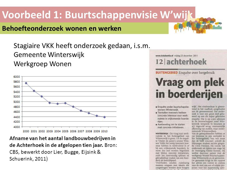 Voorbeeld 1: Buurtschappenvisie W'wijk Behoefteonderzoek wonen en werken Stagiaire VKK heeft onderzoek gedaan, i.s.m. Gemeente Winterswijk Werkgroep W