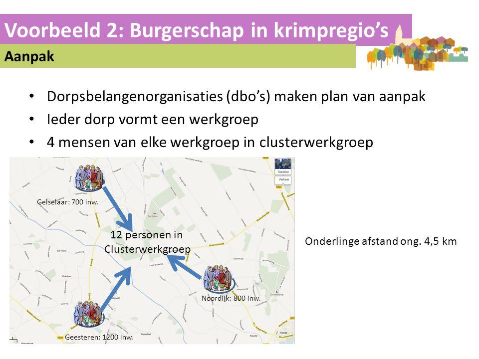 Voorbeeld 2: Burgerschap in krimpregio's Aanpak • Dorpsbelangenorganisaties (dbo's) maken plan van aanpak • Ieder dorp vormt een werkgroep • 4 mensen