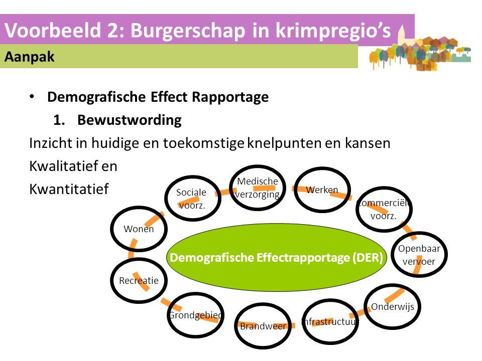 Voorbeeld 2: Burgerschap in krimpregio's Aanpak • Demografische Effect Rapportage 1.Bewustwording Inzicht in huidige en toekomstige knelpunten en kans