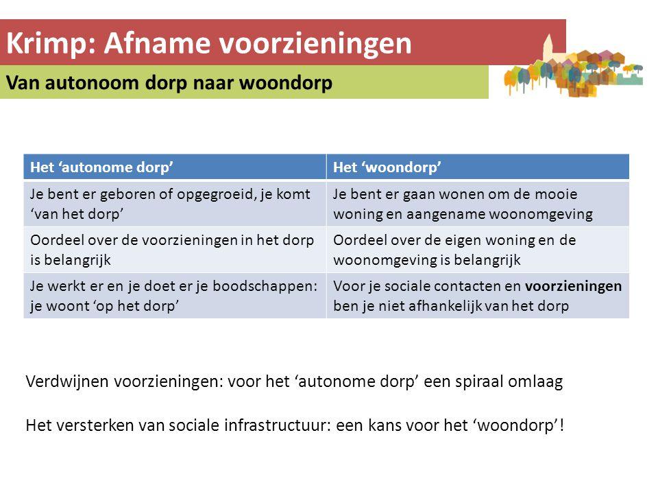 Voorbeeld 1: Buurtschappenvisie W'wijk Behoefteonderzoek wonen en werken Stagiaire VKK heeft onderzoek gedaan, i.s.m.
