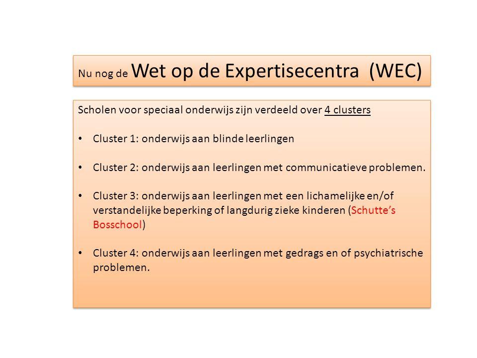 Nu nog de Wet op de Expertisecentra (WEC) Scholen voor speciaal onderwijs zijn verdeeld over 4 clusters • Cluster 1: onderwijs aan blinde leerlingen • Cluster 2: onderwijs aan leerlingen met communicatieve problemen.