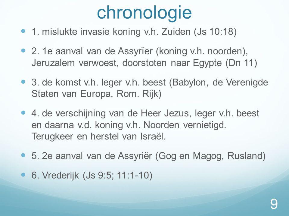 chronologie  1.mislukte invasie koning v.h. Zuiden (Js 10:18)  2.