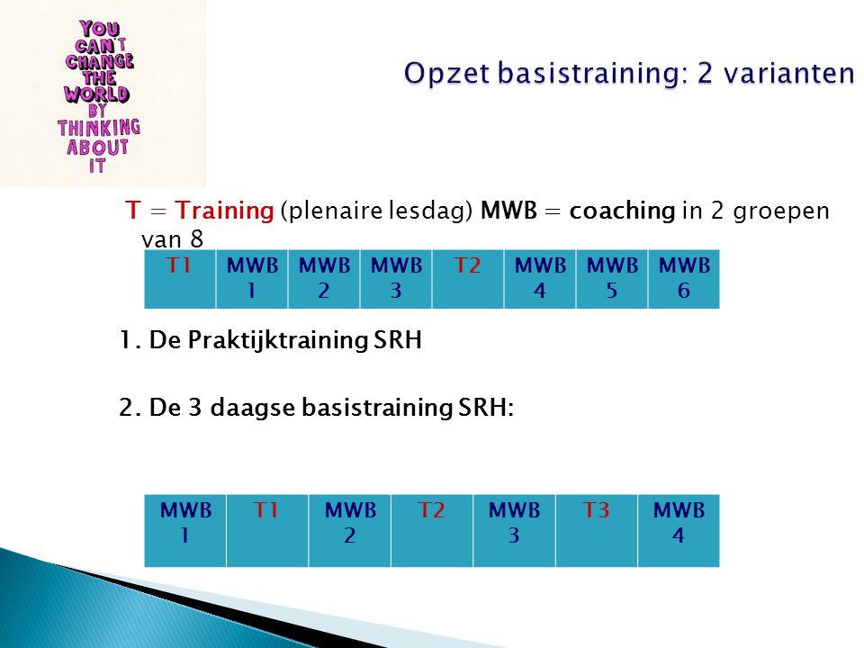 T = Training (plenaire lesdag) MWB = coaching in 2 groepen van 8 1. De Praktijktraining SRH 2. De 3 daagse basistraining SRH: MWB 1 T1MWB 2 T2MWB 3 T3