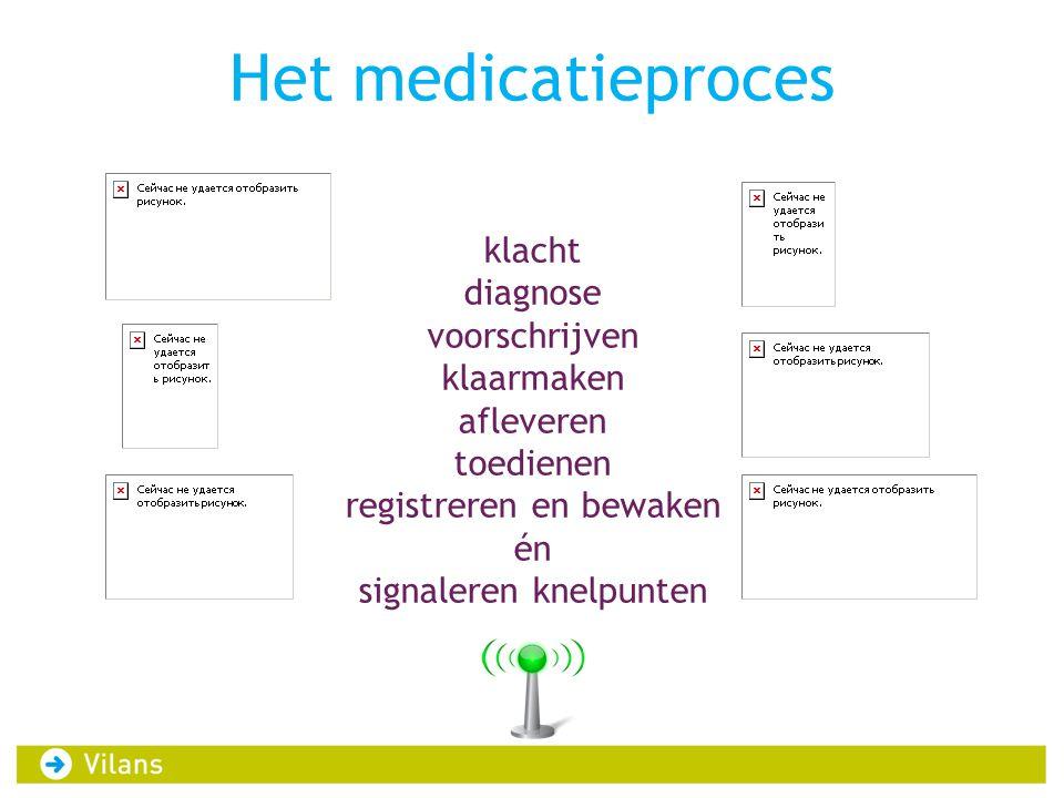 Het medicatieproces klacht diagnose voorschrijven klaarmaken afleveren toedienen registreren en bewaken én signaleren knelpunten