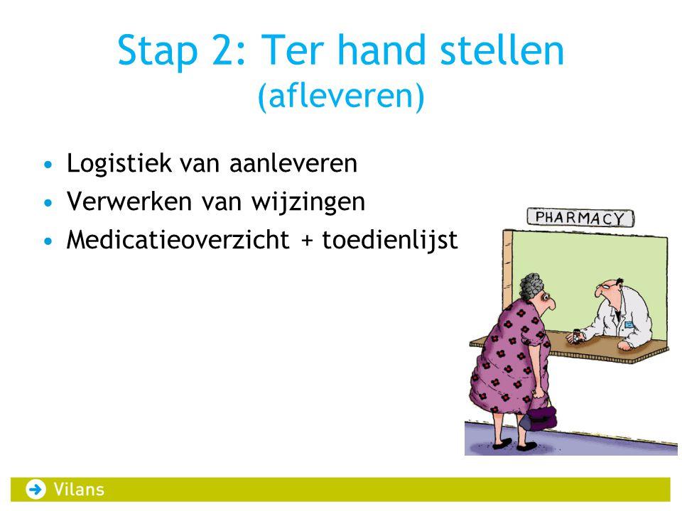 Stap 2: Ter hand stellen (afleveren) •Logistiek van aanleveren •Verwerken van wijzingen •Medicatieoverzicht + toedienlijst