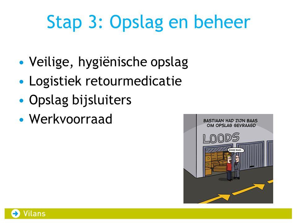 Stap 3: Opslag en beheer •Veilige, hygiënische opslag •Logistiek retourmedicatie •Opslag bijsluiters •Werkvoorraad