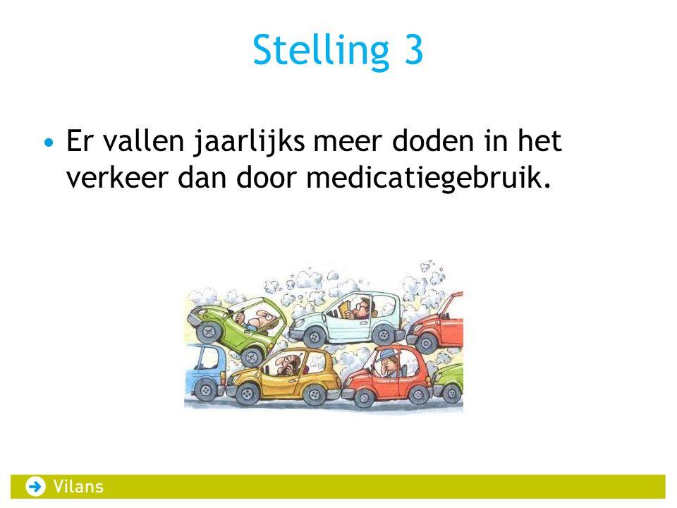 Stelling 3 •Er vallen jaarlijks meer doden in het verkeer dan door medicatiegebruik.
