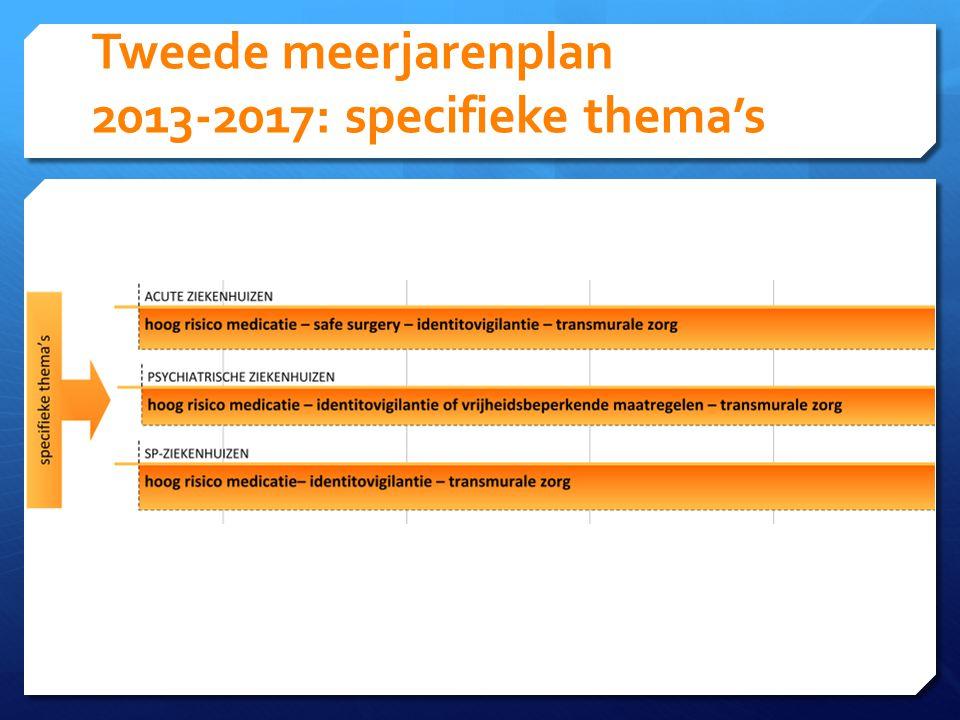 Tweede meerjarenplan 2013-2017: specifieke thema's
