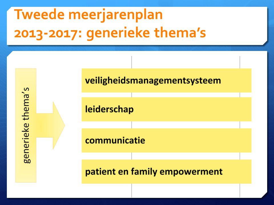 Tweede meerjarenplan 2013-2017: generieke thema's